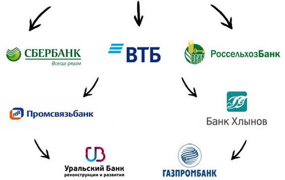 население казахстана кредит